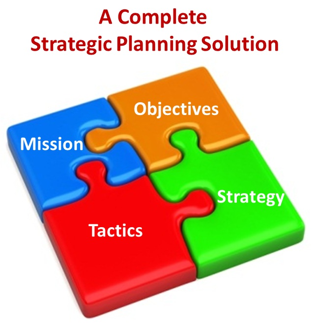 IP Strategic Planning process