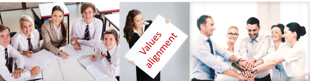 Values alignment