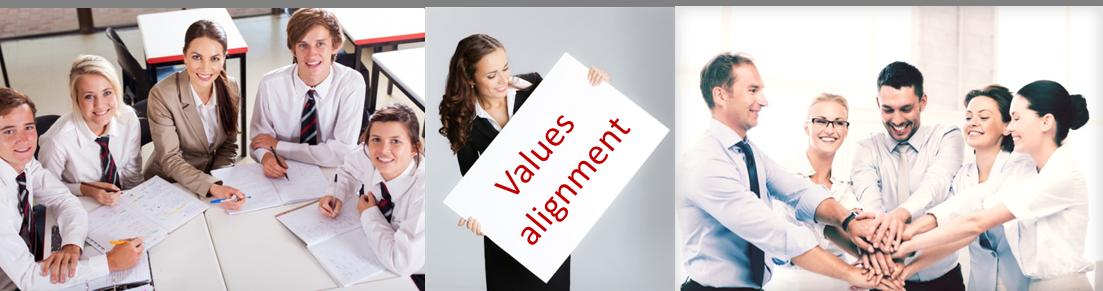 Values alignment